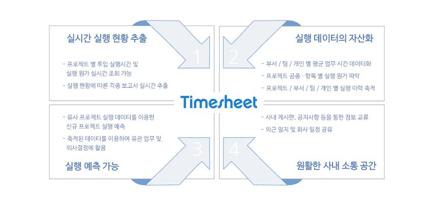 times02-1